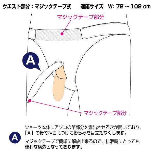 マジックテープ開閉図2